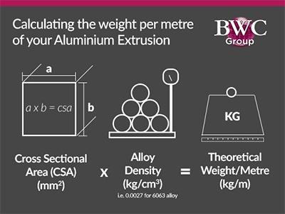 Calculate The Weight.jpg
