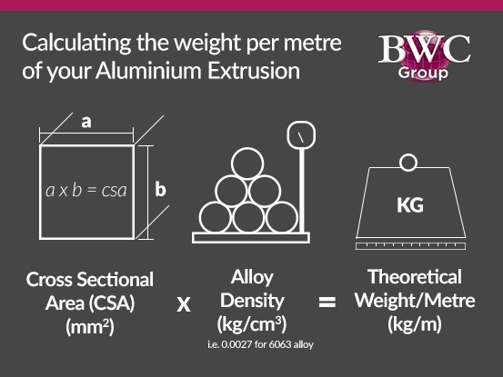 How to calculate the weight of aluminium extrusion?